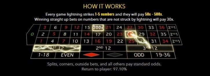 live lightning roulette rules